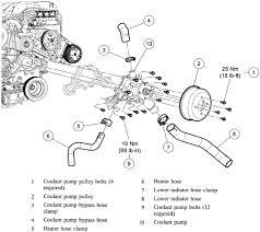 1994 ford ranger 4 0 fuse box freddryer co 2000 Ford Ranger Fuse Chart at 2000 Ford Ranger 4 0 Fuse Box Diagram