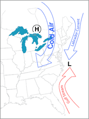 how does a nor easter form noreasters