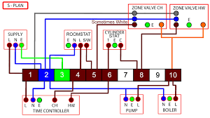 central heating valve wiring diagram on images free in boiler s s plan heating system pipe layout at S Plan Central Heating Wiring Diagram