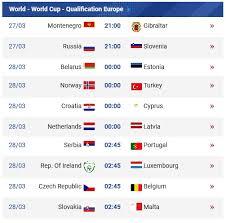 Chưa có lịch thi đấu nào của giải world cup ! Lịch Thi Ä'ấu Vong Loại World Cup 2022 Khu Vá»±c Chau Au Ngay 27 3 Va