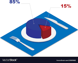 Isometric 3d Pie Chart On Plate Business Concept