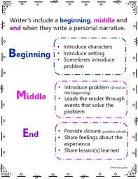 Beginning Middle End Anchor Chart Beginning Middle And End Anchor Chart