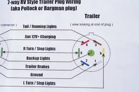 wiring diagrams 6 g trailer plug 4 wire trailer lights four flat trailer wiring 7