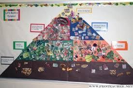 Food Pyramid Project Science Health Food Pyramid Lets Build A Pyramid