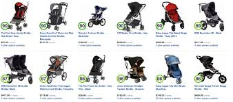 Buying the best baby stroller: Decide.com unveils new baby gear ...