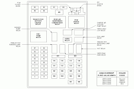 99 f150 fuse box wiring diagrams intended for 1997 f150 fuse 2014 f150 fuse box diagram 99 f150 fuse box wiring diagrams intended for 1997 f150 fuse panel diagram 2014 F150 Fuse Box Diagram