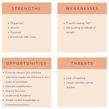 Strengths Weaknesses Knowing Your Strengths And Weaknesses For Goal Setting