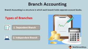 Chart Of Commerce Showing Its Branches Branch Accounting Meaning Types Top Examples With