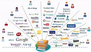 Channel Of Distribution Chart Marketing Channels In The Supply Chain Boundless Marketing