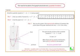 we need to be able to find graphical solutions to quadratic functions