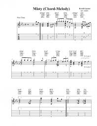 Jazz Guitar Lessons Misty Chord Melody Chart Modal