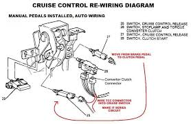 th400 wiring diagram electrical wiring diagram wiring for th400 swap questions ls1tech camaro and firebirdwiring for th400 swap questions pedal switches jpg