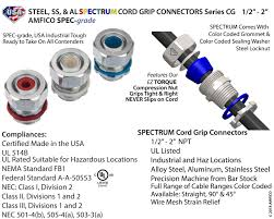 Spectrum Cord Grip Connectors American Fittings Corp