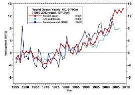 el nino study challenges global warming intensity link watts up el nino study challenges global warming intensity link watts up that