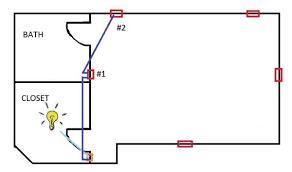 bedroom wiring diagram bedroom image wiring diagram bedroom electrical wiring diagram bedroom auto wiring diagram on bedroom wiring diagram