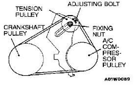 2wire gm alternator wiring diagram 2wire free download Two Wire Alternator Wiring Diagram pajero alternator wiring diagram two wire gm two wire alternator wiring diagram