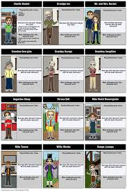 charlie and the chocolate factory book activities storyboards charlie and the chocolate factory character map