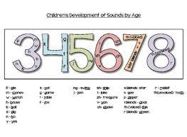 Childrens Sound Development By Age