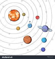 Earth Moon Venn Diagram Earth Moon Venn Diagram Beyin Brianstern Co