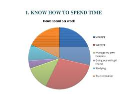 Microsoft Power Point Time Management