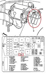1999 buick regal headlights the trunk light comes on when the trunk 2003 Buick Regal Fuse Box Diagram 2003 Buick Regal Fuse Box Diagram #47 2000 buick regal fuse box diagram