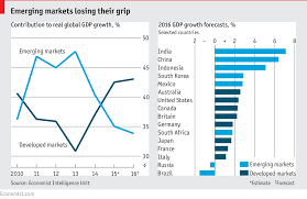 Is The Emerging Economy Growth Engine Breaking Down World