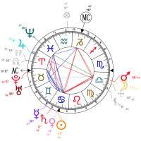 Chris Evans Birth Chart Chris Evans Horoscope For