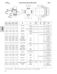 Spicer U Joint Chart Inside Snap Ring Isr Style Spicer U Joints For Passenger