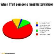 Knee-Slappin' History on Pinterest | History Memes, History Major ... via Relatably.com