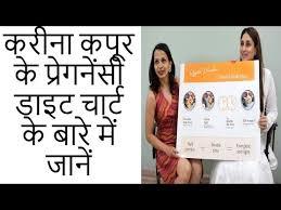 Kareena Pregnancy Diet Chart In Hindi Healthy Pregnancy Diet Chart Youtube