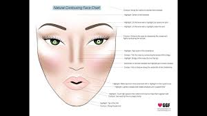 contour highlight and blush like a pro how to do bridal makeup base