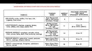 Needle Fabric And Thread Chart Singer Model 337 Needle Type Size Chart