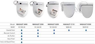 Toto Washlets Washlet Comparision Chart