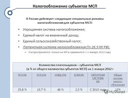 Презентация на тему Особенности налогообложения малого и  2 Налогообложение субъектов МСП Упрощенная система