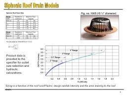 Roof Drain Pipe Sizing Chart Full Bore Siphonic Roof Drains Overview By Jay R Smith Mfg Co