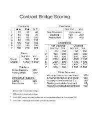 Bridge Score Sheet Template Bridge Score Sheet 24 Free Templates In PDF Word Excel Download 7
