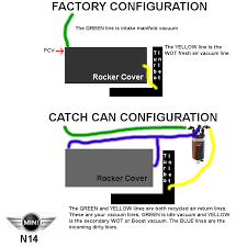 installation instructions rx speed works mini cooper n14 installation diagram