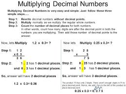 VISUALS: Decimal Multiplication | DVIA: Multiplication of Positive ...