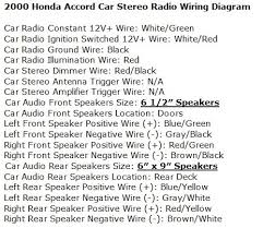 honda accord car stereo wiring diagram honda image 2000 civic ex stereo wiring diagram jodebal com on honda accord car stereo wiring diagram
