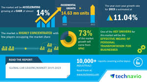 Lease Or Buy A Car For Business Global Car Leasing Market 2019 2023 Evolving Opportunities