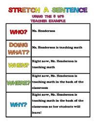 Stretch A Sentence Graphic Organizer Anchor Chart Teacher Example Worksheet