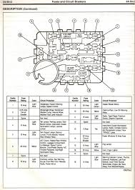 2000 ford crown victoria fuse box diagram wiring diagram database ford crown victoria fuse box diagram