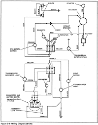 Fine ford tractor ignition switch wiring diagram inspiration
