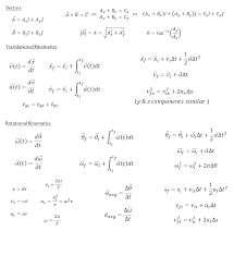 Physics 2 Formula Chart 57 Physics Formulas Pdf Formulas Physics Pdf