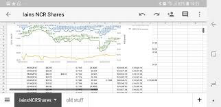 Custom Data Labels On Line Chart From Google Sheets Not