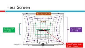 Hess Screen Test