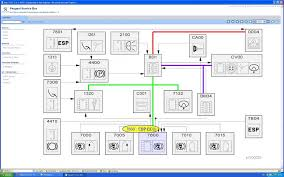 peugeot fuse box radio peugeot wiring diagrams