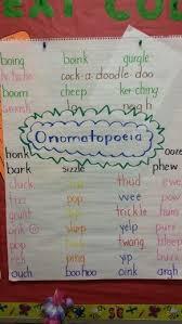 Onomatopoeia Anchor Chart Anchor Charts Chart Teaching