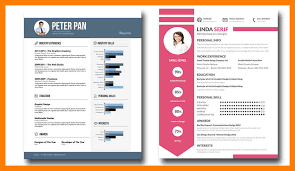 10+ editable resume templates | self introduce