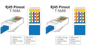 rj45 to rj11 wiring diagram electrical 63727 linkinx com full size of wiring diagrams rj45 to rj11 wiring diagram electrical pics rj45 to rj11